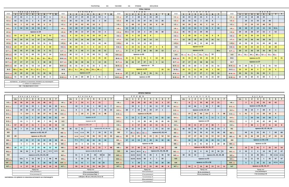 raspored 15-16